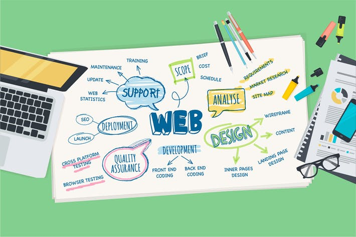 Thumbnail for Flat Design Concept for Web Design and Development