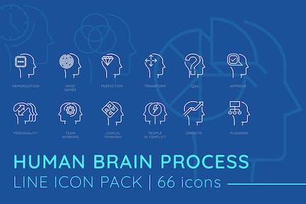 Human Brain Process Line Icons