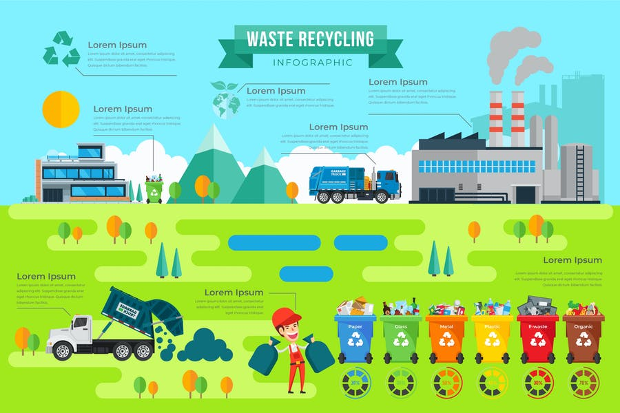 Waste Recycling Infographic PSD and AI Vector