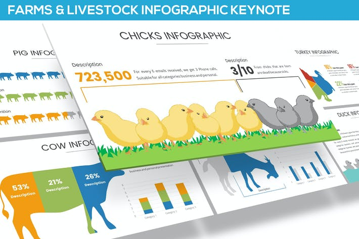 Thumbnail for Farms and Livestock Infographic for Keynote