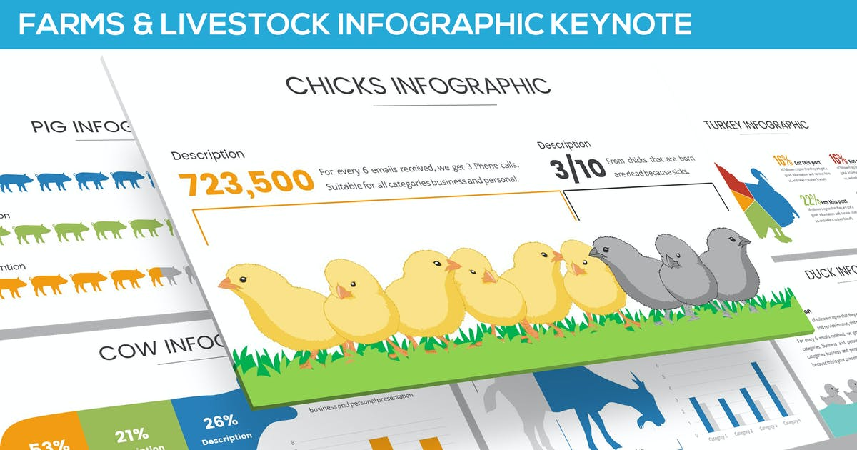 Download Farms and Livestock Infographic for Keynote by Unknow