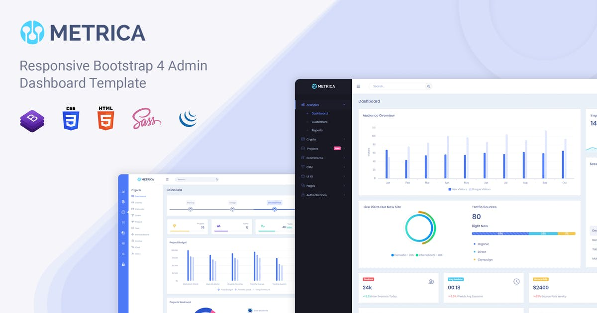 Download Metrica - Admin & Dashboard Template by Mannat-Themes
