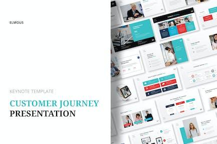 Customer Journey Keynote Presentation Template