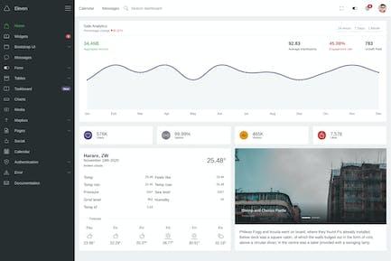 Eleven - Multi-Purpose Bootstrap Admin Template