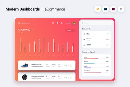 Modern Dashboard UI UX Kit Template Theme - 2