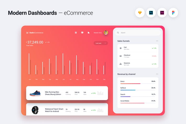 Thumbnail for Modern Dashboard UI UX Kit Template Theme - 2