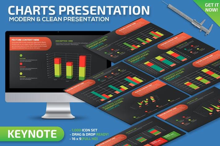 Thumbnail for Chart Keynote Presentation