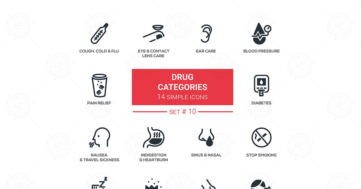 Download Drug categories - simple line design icons by BoykoPictures