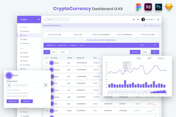 Thumbnail for CryptoCurrency Dashboard UI Kit