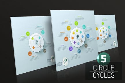 5 Creative Circle Process Infographics