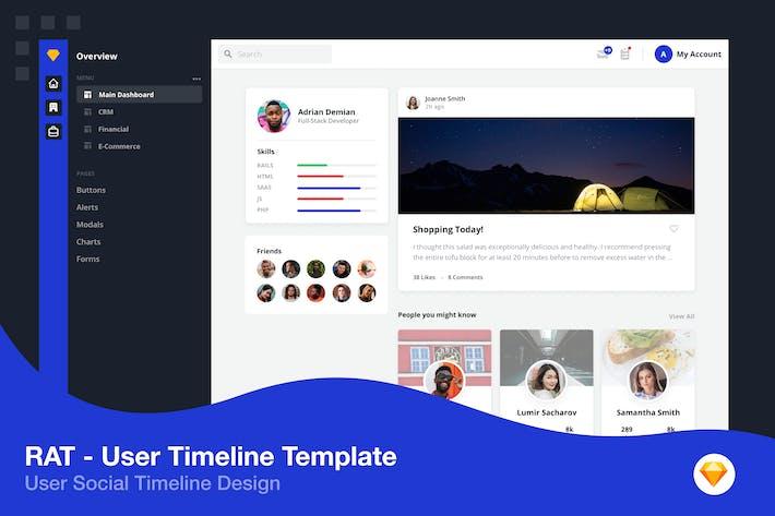 Thumbnail for User Timeline Social Profile