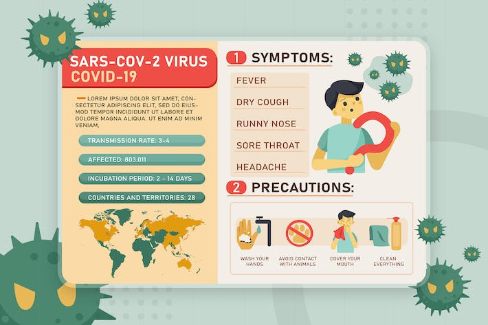 Thumbnail for Coronavirus symptoms and prevention