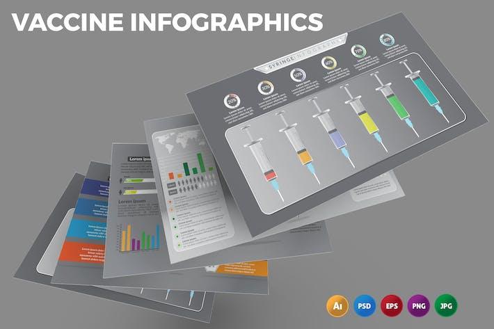Vaccine – Infographics Design