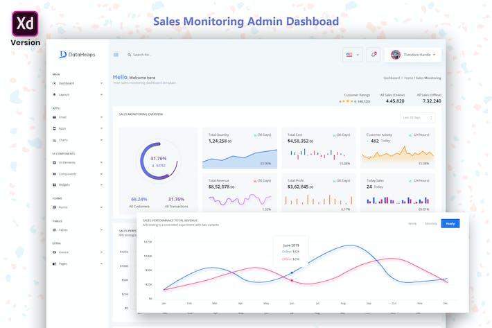 Thumbnail for Sales Monitoring Admin Dashboard (XD)
