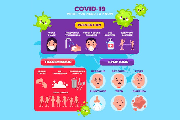 Thumbnail for COVID19 Prevention Transmission Symptoms