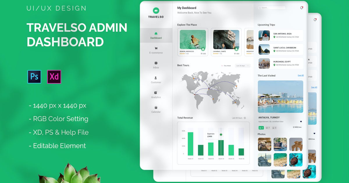 Download Travelso - Admin Dashboard by Streakside