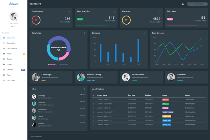 Thumbnail for Adminto - Responsive Admin Dashboard
