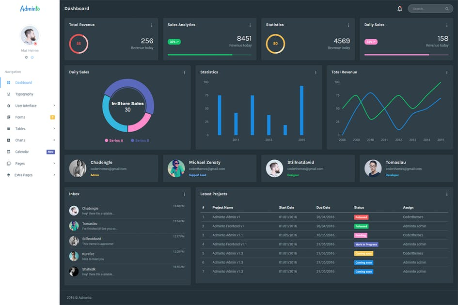 Download Adminto - Responsive Admin Dashboard by coderthemes