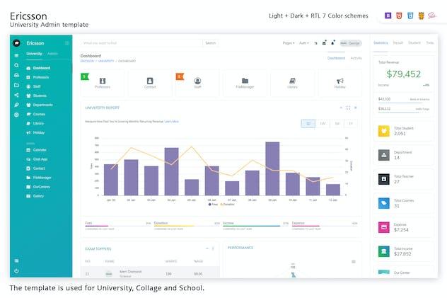 Ericsson - Admin Template for University & school