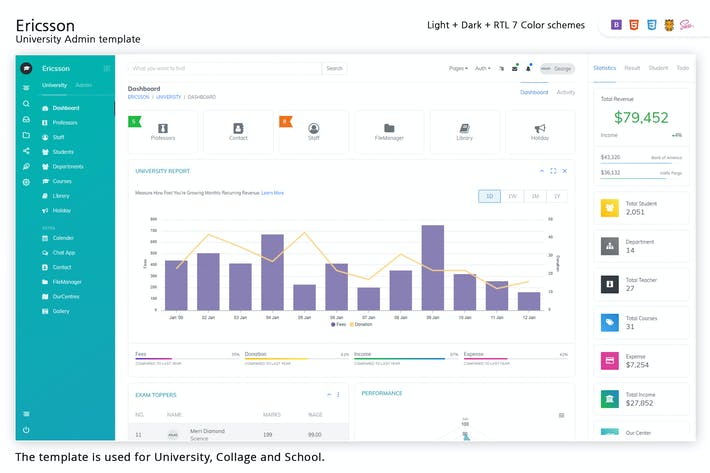 Ericsson - Admin Template for University & school
