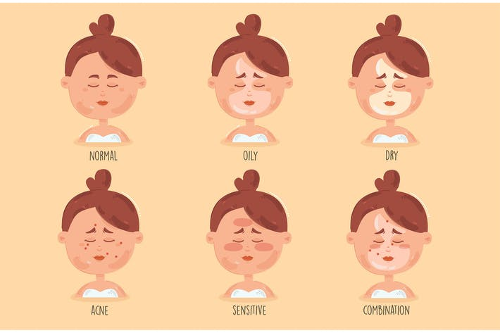 Mädchen Hauttypen Cartoon Illustration