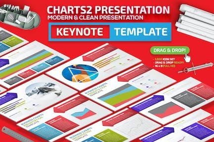 Chart2 Keynote Presentation