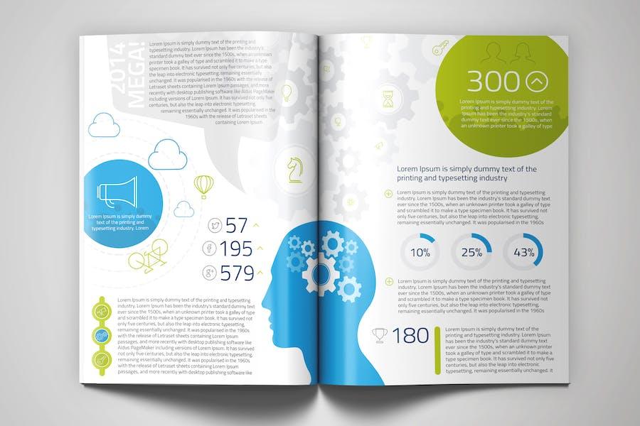 Print & Web - 5 page A3