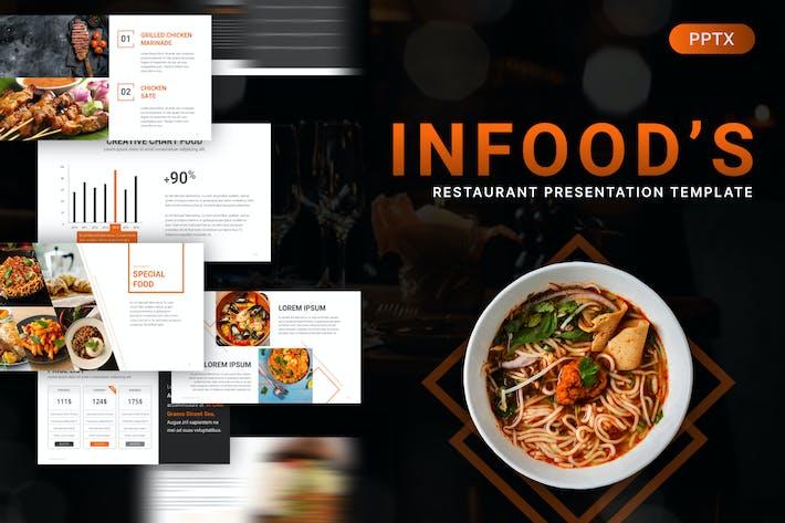 Шаблон кулинарной Powerpoint Infood
