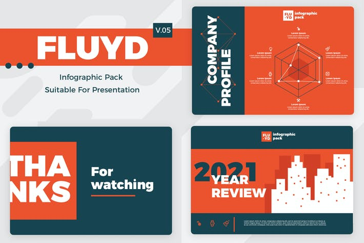 Thumbnail for Fluyd V5 - Infographic