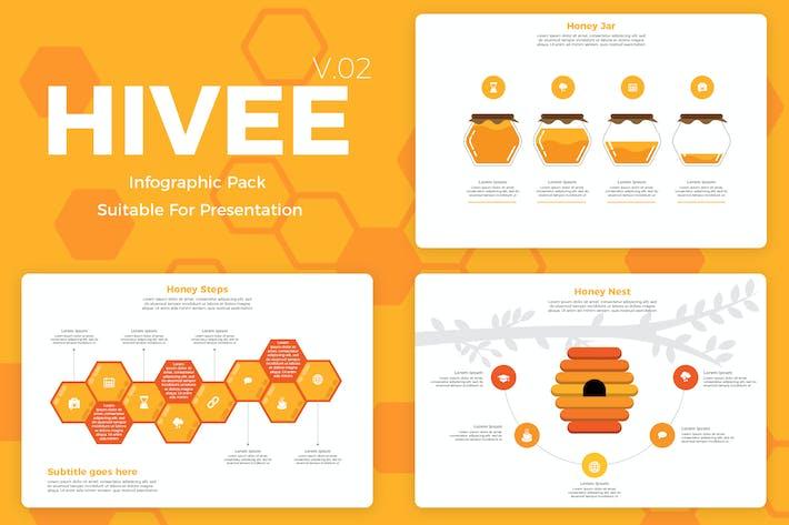 Thumbnail for Hivee v2 - Infographic