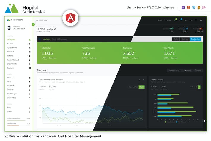 Thumbnail for Mooli Hospital - Angular, HTML Admin Template