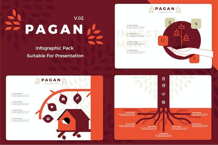 Thumbnail for Pagan v2 - Infographic