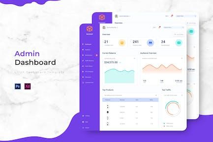 Nayshop Dashboard | Admin Template