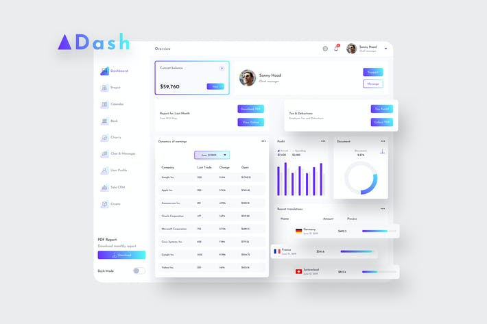Thumbnail for ADash Finance Dashboard Ui Light - P