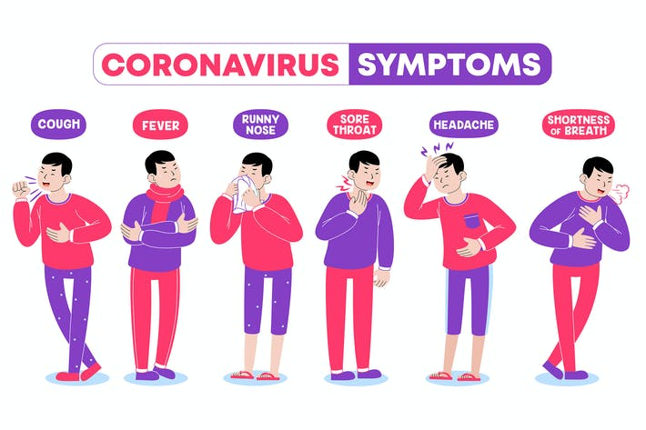 Thumbnail for Covid-19 (Coronavirus) Symptoms
