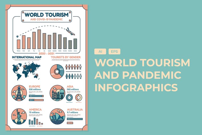 Thumbnail for Tourism And Pandemic - Statistical Infographics