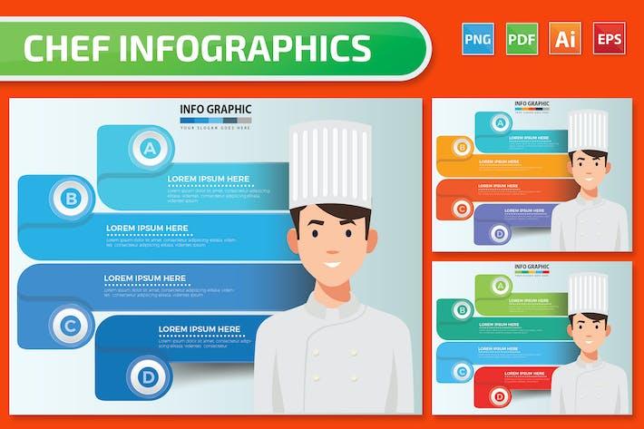 Chef Infographics