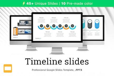 Timeline 2.0 for Google Slides