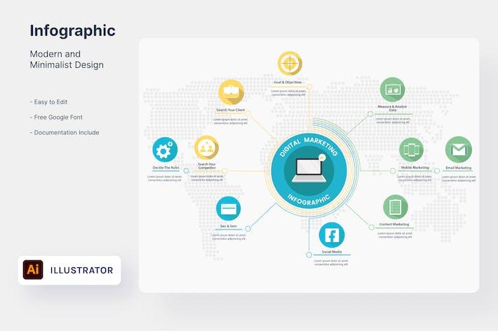 Digital Marketing Infographic - myAsset
