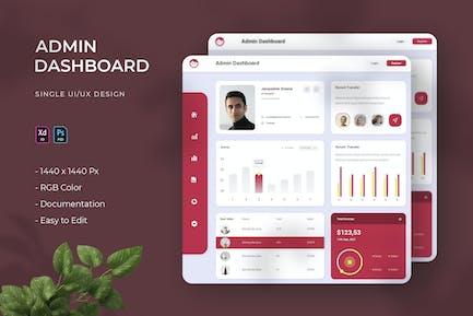 Karplys | Admin Dashboard