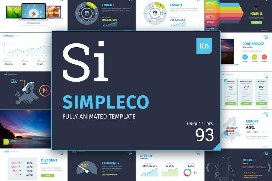SIMPLECO: Keynote presentation template