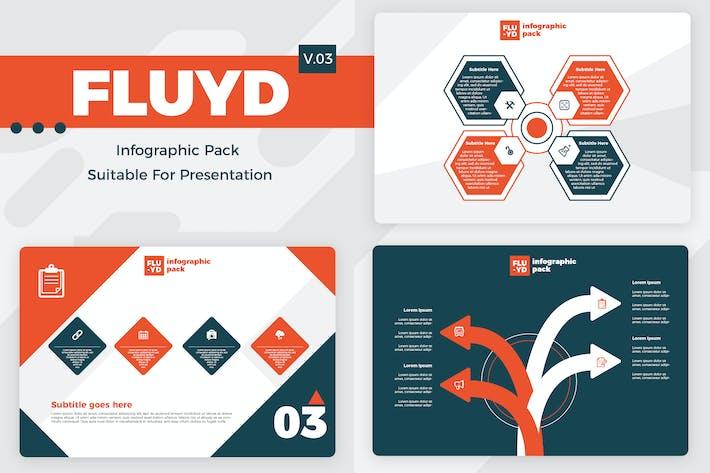 Thumbnail for Fluyd V3 - Infographic