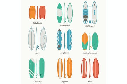 Different Surfboards and Surfing desks Types