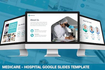 Medicare - Hospital Google Slides Template