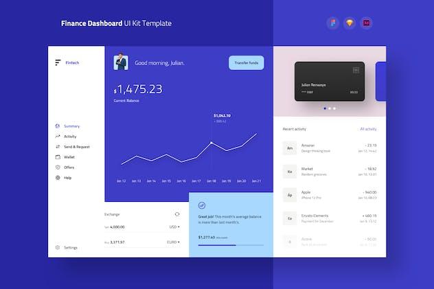 Finance Wallet Dashboard UI Kit Template
