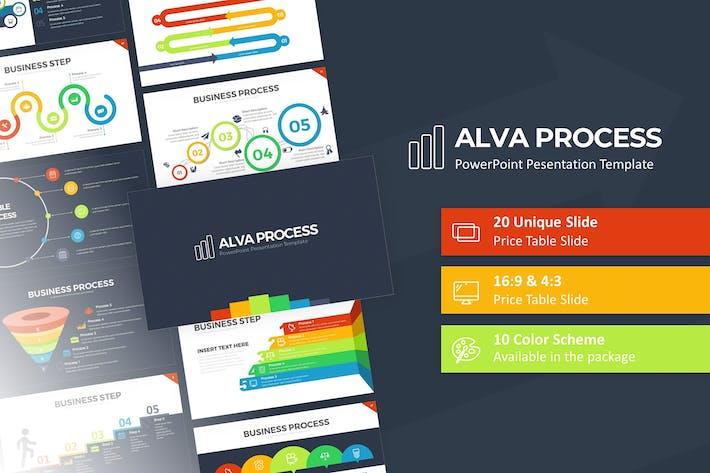 Alva Process Presentation Template