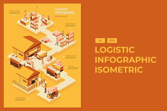 Thumbnail for Logistics Framework - Isometrics Infographics