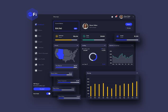 Thumbnail for OFi Finance Dashboard Ui Dark - FP