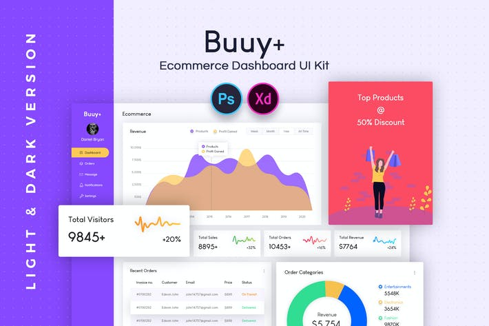 Thumbnail for E-Commerce Admin Dashboard UI Kit