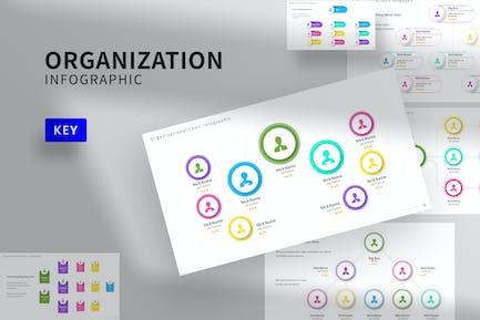 Organization Infographic Keynote Template